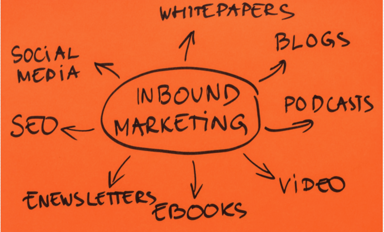 Cómo aplicar una técnica de inbound marketing efectiva